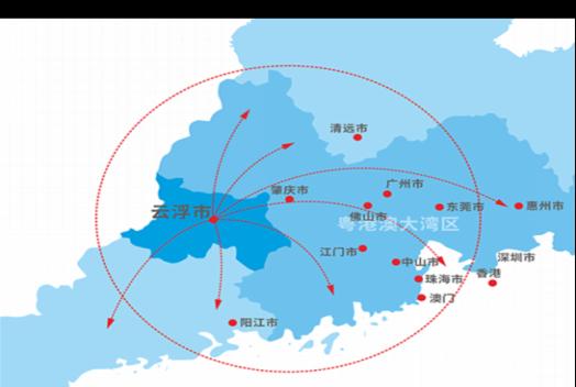 云浮市信基健康医药产业园